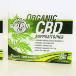 Pharma CBD Suppositories